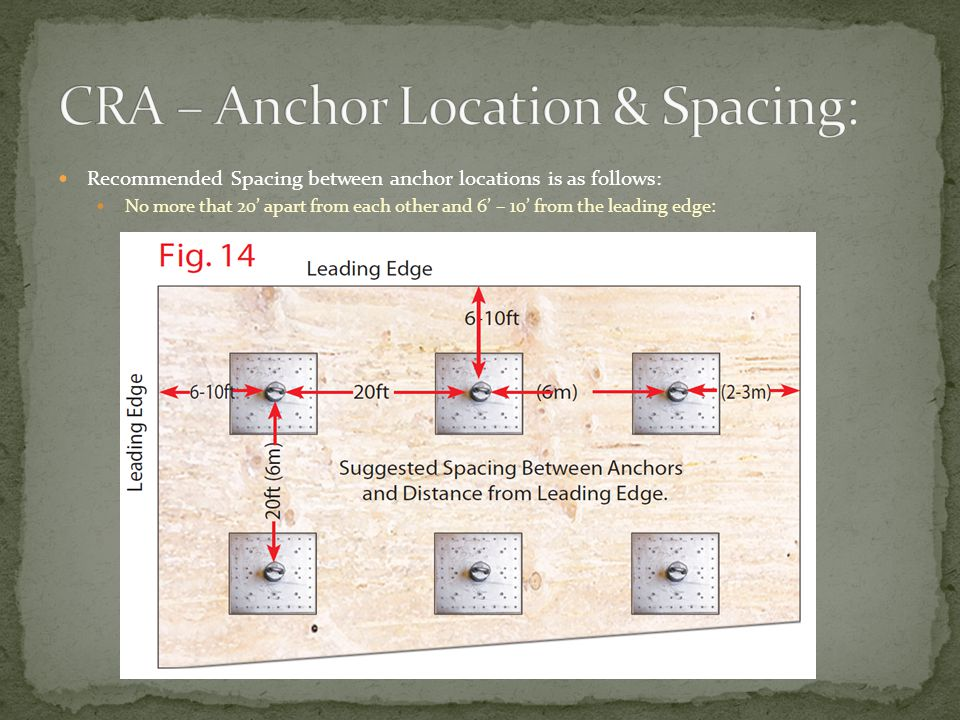 Recommended Spacing between anchor locations is as follows: No more that 20 apart from each other and 6 – 10 from the leading edge: