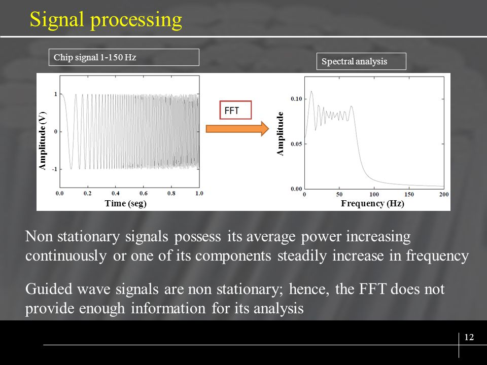 SIX SIGMA 12 Signal processing Non stationary signals possess its average power increasing continuously or one of its components steadily increase in frequency Guided wave signals are non stationary; hence, the FFT does not provide enough information for its analysis Chip signal 1-150 Hz Spectral analysis Amplitude (V) Amplitude Time (seg)Frequency (Hz)