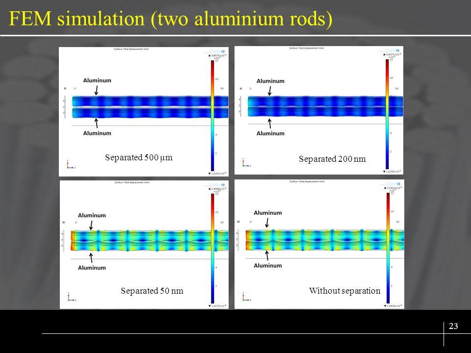 SIX SIGMA 23 FEM simulation (two aluminium rods) Separated 500 µm Separated 200 nm Separated 50 nmWithout separation