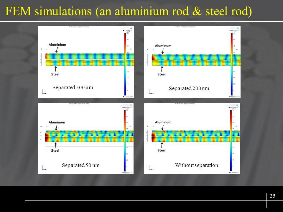 SIX SIGMA 25 FEM simulations (an aluminium rod & steel rod) Separated 500 µm Separated 200 nm Separated 50 nmWithout separation