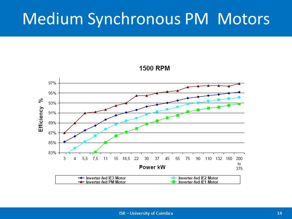 Medium Synchronous PM Motors ISR – University of Coimbra14