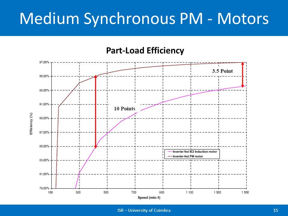 Medium Synchronous PM - Motors ISR – University of Coimbra15 Part-Load Efficiency