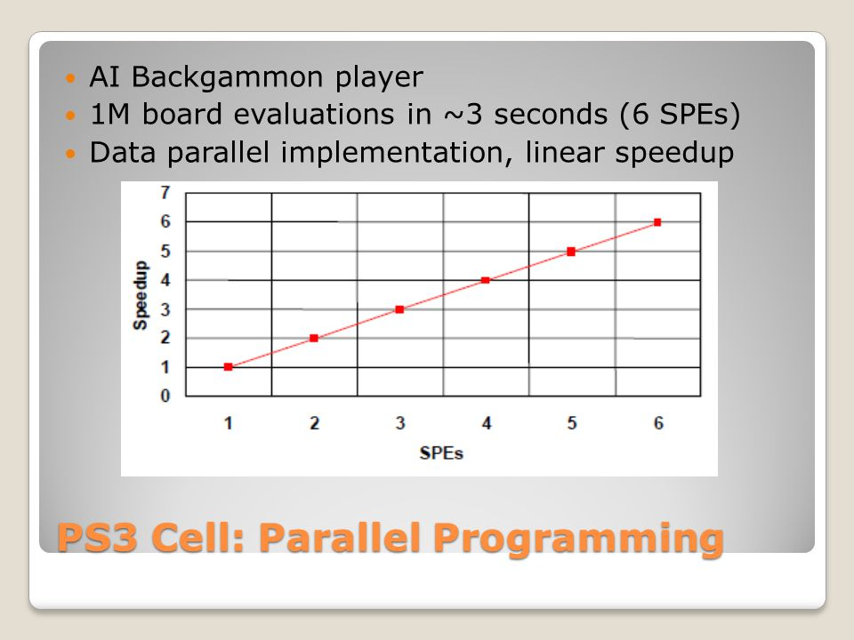 PS3 Cell: Parallel Programming AI Backgammon player 1M board evaluations in ~3 seconds (6 SPEs) Data parallel implementation, linear speedup