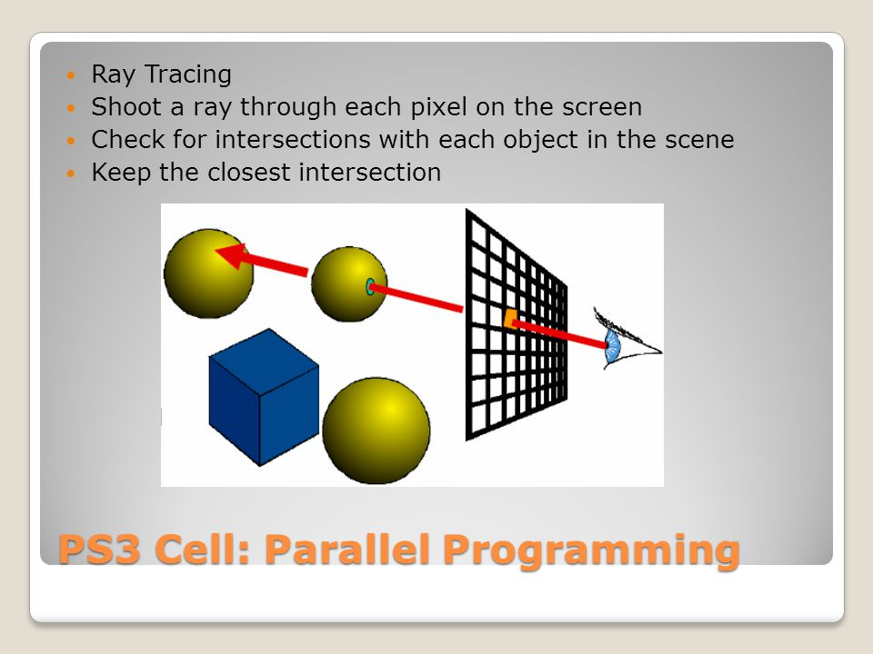 PS3 Cell: Parallel Programming Ray Tracing Shoot a ray through each pixel on the screen Check for intersections with each object in the scene Keep the