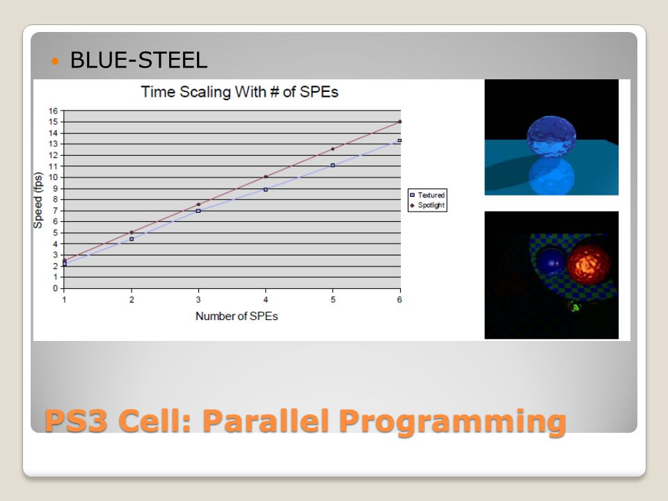PS3 Cell: Parallel Programming BLUE-STEEL