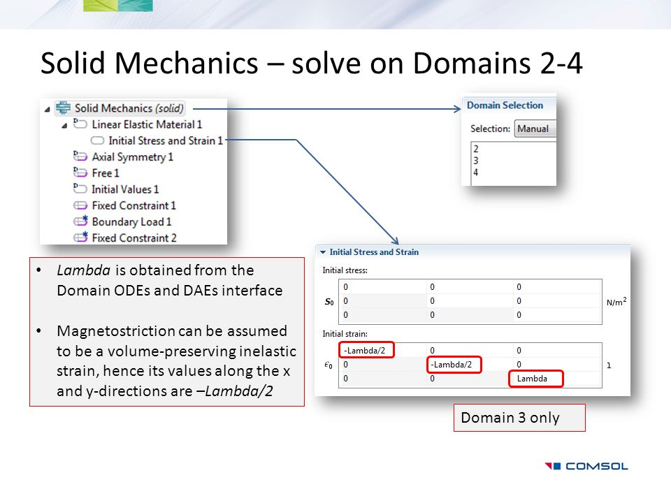 Solid Mechanics – solve on Domains 2-4 Domain 3 only Lambda is obtained from the Domain ODEs and DAEs interface Magnetostriction can be assumed to be