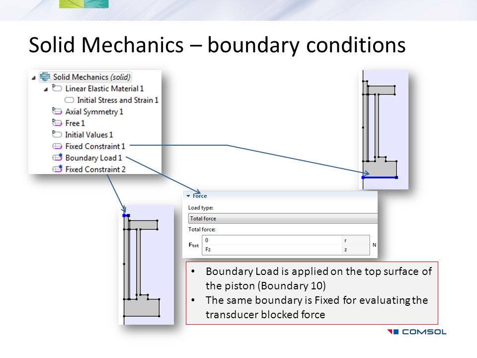 Solid Mechanics – boundary conditions Boundary Load is applied on the top surface of the piston (Boundary 10) The same boundary is Fixed for evaluatin