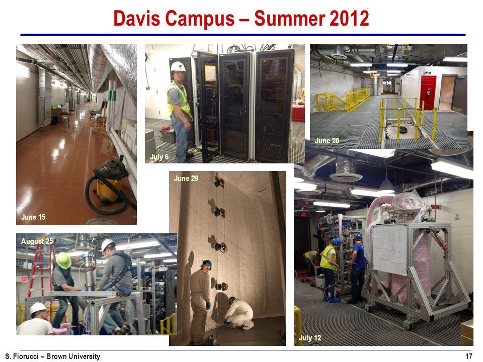 S. Fiorucci – Brown University 17 July 12 Davis Campus – Summer 2012 June 15 July 6 June 25 June 29 August 25