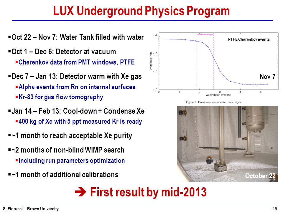 S. Fiorucci – Brown University 19 LUX Underground Physics Program Oct 22 – Nov 7: Water Tank filled with water Oct 1 – Dec 6: Detector at vacuum Chere