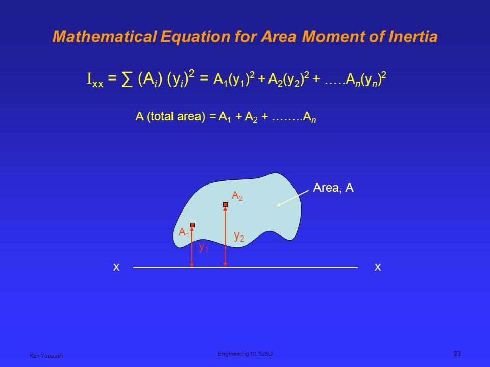 Ken Youssefi Engineering 10, SJSU 23 Mathematical Equation for Area Moment of Inertia I xx = (A i ) (y i ) 2 = A 1 (y 1 ) 2 + A 2 (y 2 ) 2 + …..A n (y n ) 2 A (total area) = A 1 + A 2 + ……..A n XX Area, A A1A1 A2A2 y1y1 y2y2