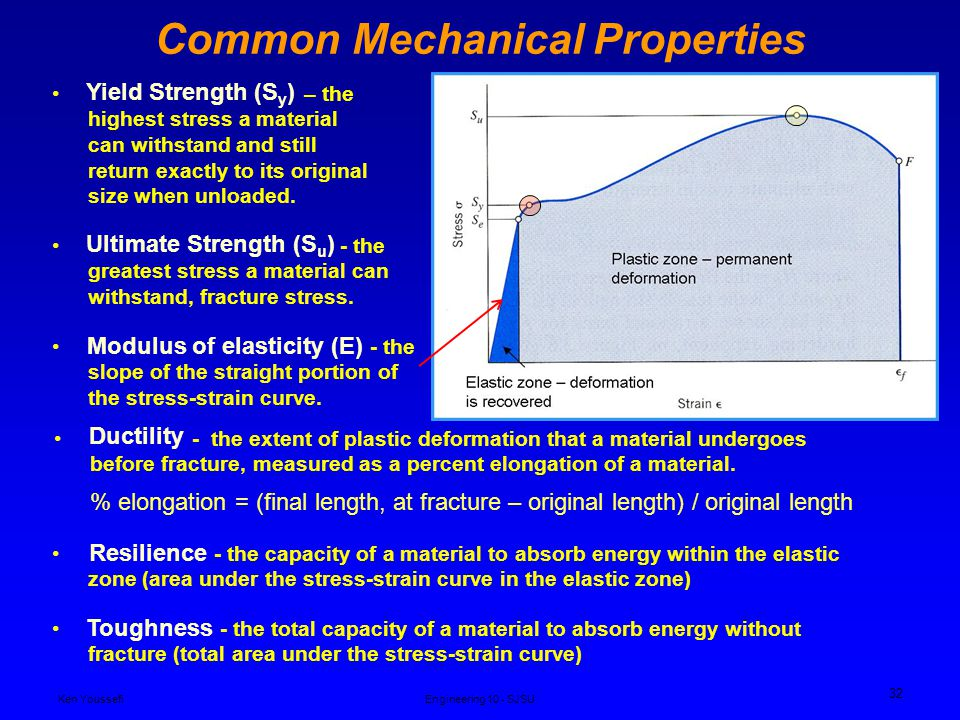 Ken YoussefiEngineering 10 - SJSU 32 - the extent of plastic deformation that a material undergoes before fracture, measured as a percent elongation of a material.