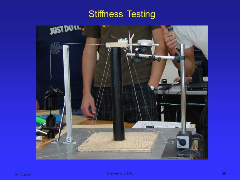 Ken Youssefi Engineering 10, SJSU 39 Stiffness Testing