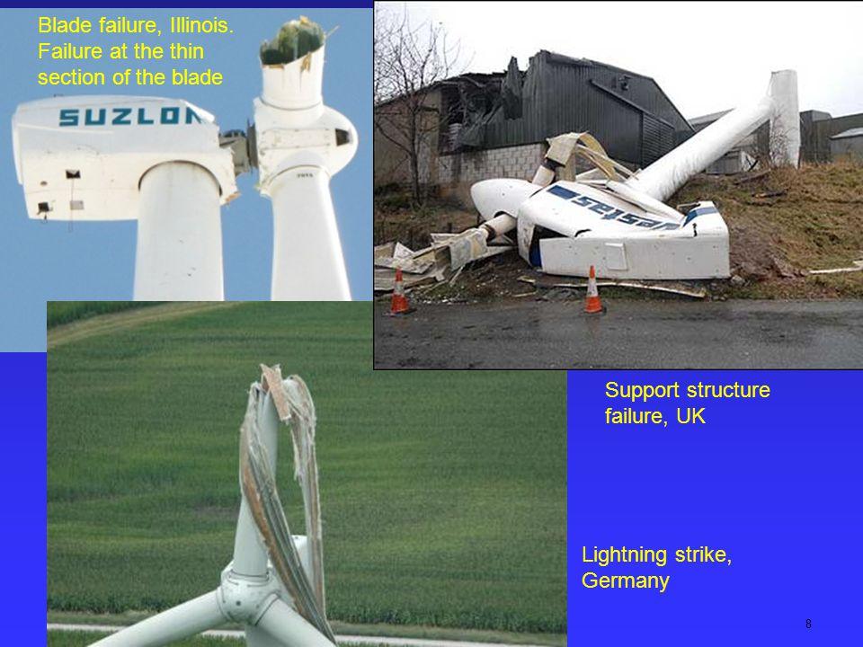 Ken Youssefi Engineering 10, SJSU 8 Blade failure, Illinois.