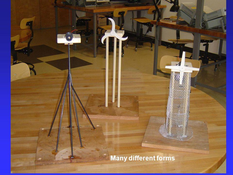 Ken Youssefi Engineering 10, SJSU 9 Many different forms