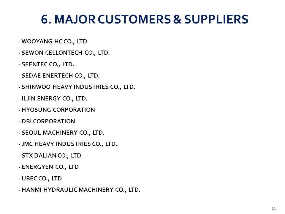 6.MAJOR CUSTOMERS & SUPPLIERS - WOOYANG HC CO., LTD - SEWON CELLONTECH CO., LTD.