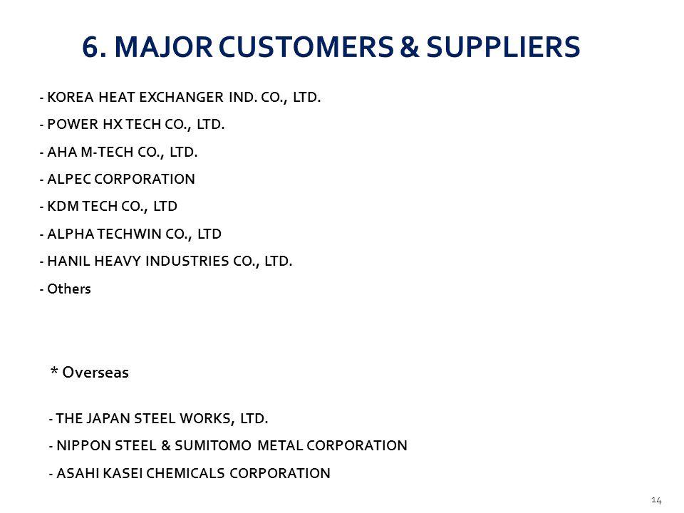 6.MAJOR CUSTOMERS & SUPPLIERS - KOREA HEAT EXCHANGER IND.