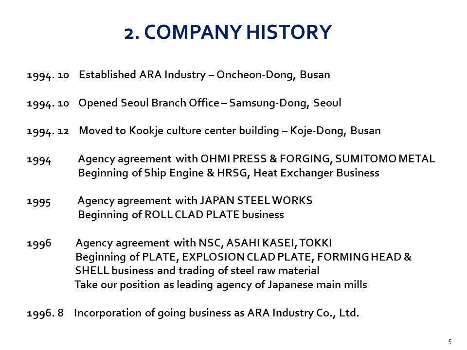 2.COMPANY HISTORY 1994. 10 Established ARA Industry – Oncheon-Dong, Busan 1994.