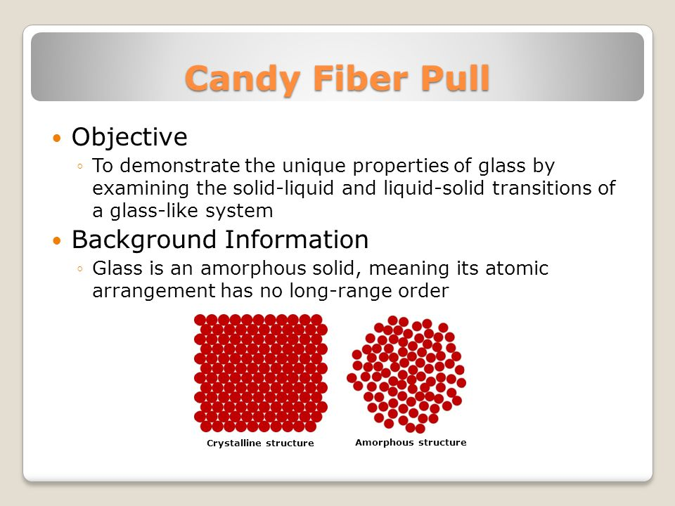 Candy Fiber Pull Objective To demonstrate the unique properties of glass by examining the solid-liquid and liquid-solid transitions of a glass-like system Background Information Glass is an amorphous solid, meaning its atomic arrangement has no long-range order Crystalline structure Amorphous structure