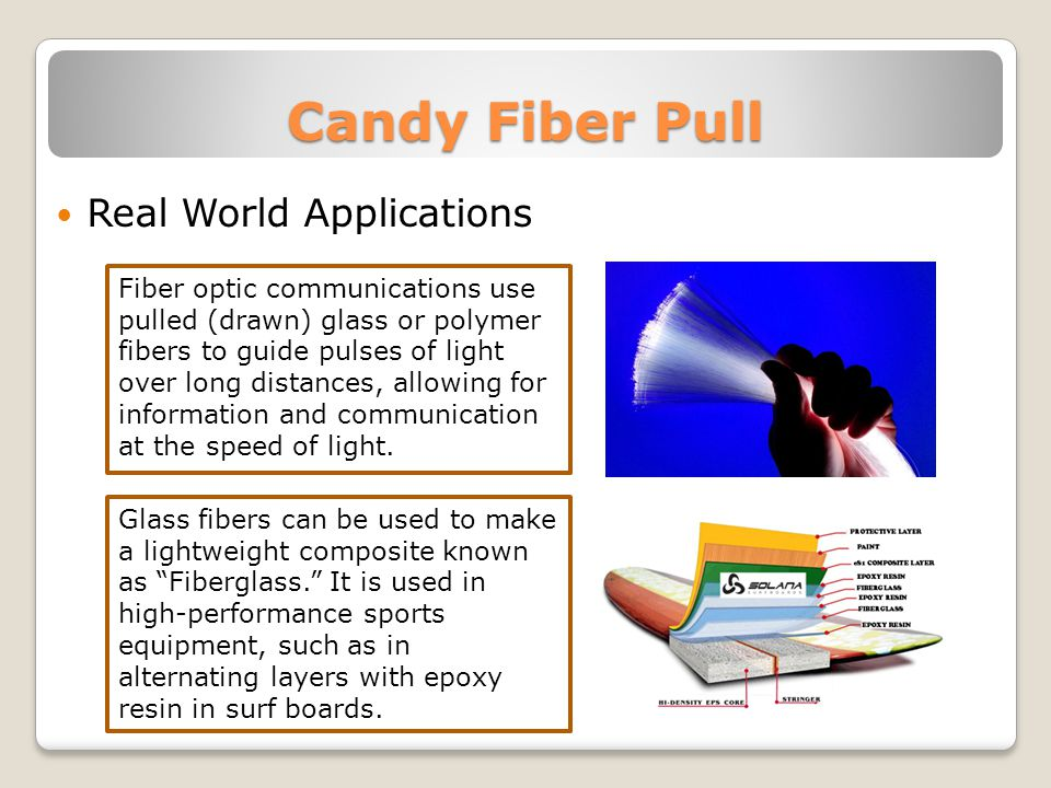 Candy Fiber Pull Real World Applications Fiber optic communications use pulled (drawn) glass or polymer fibers to guide pulses of light over long distances, allowing for information and communication at the speed of light.