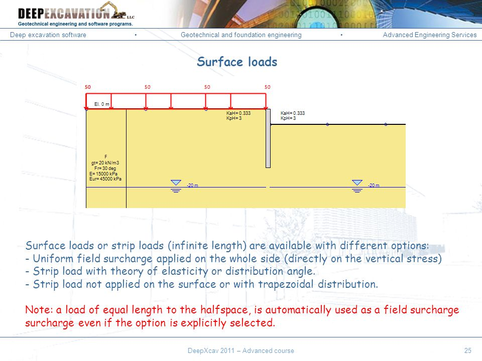 Deep excavation softwareGeotechnical and foundation engineering Advanced Engineering Services Corso Paratie, Milano 30 settembre 2009 Surface loads Surface loads or strip loads (infinite length) are available with different options: - Uniform field surcharge applied on the whole side (directly on the vertical stress) - Strip load with theory of elasticity or distribution angle.