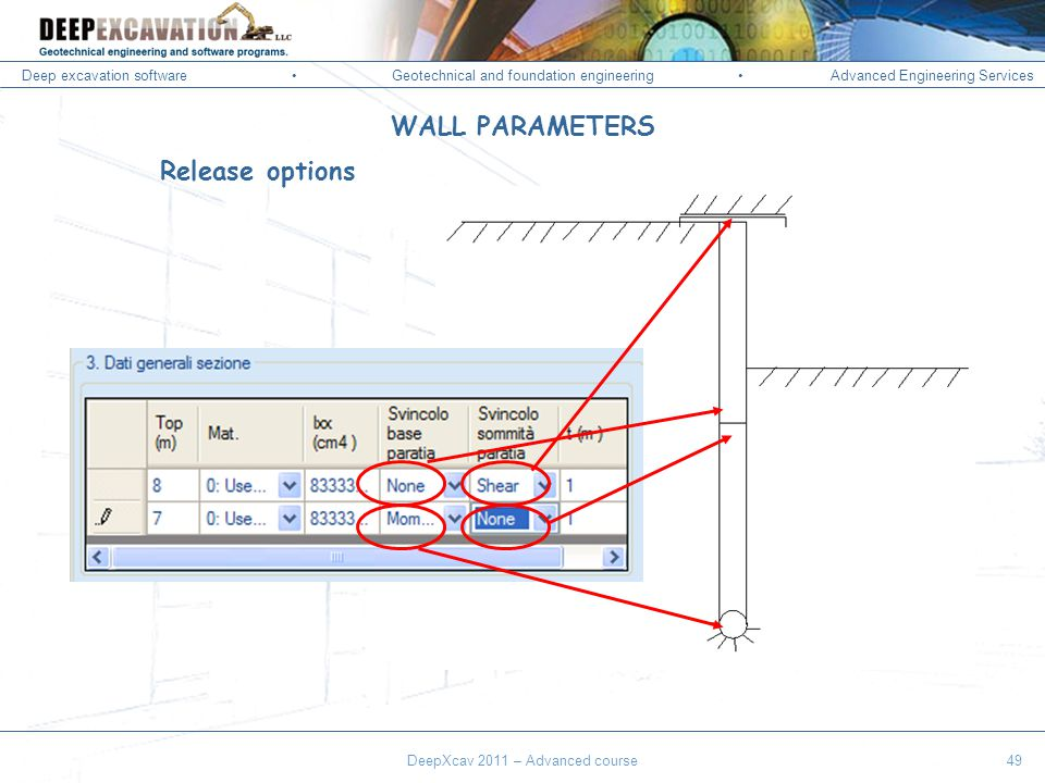 Deep excavation softwareGeotechnical and foundation engineering Advanced Engineering Services Corso Paratie, Milano 30 settembre 2009 DeepXcav 2011 – Advanced course49 WALL PARAMETERS Release options