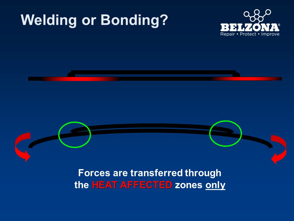 Welding or Bonding? HEAT AFFECTED Forces are transferred through the HEAT AFFECTED zones only