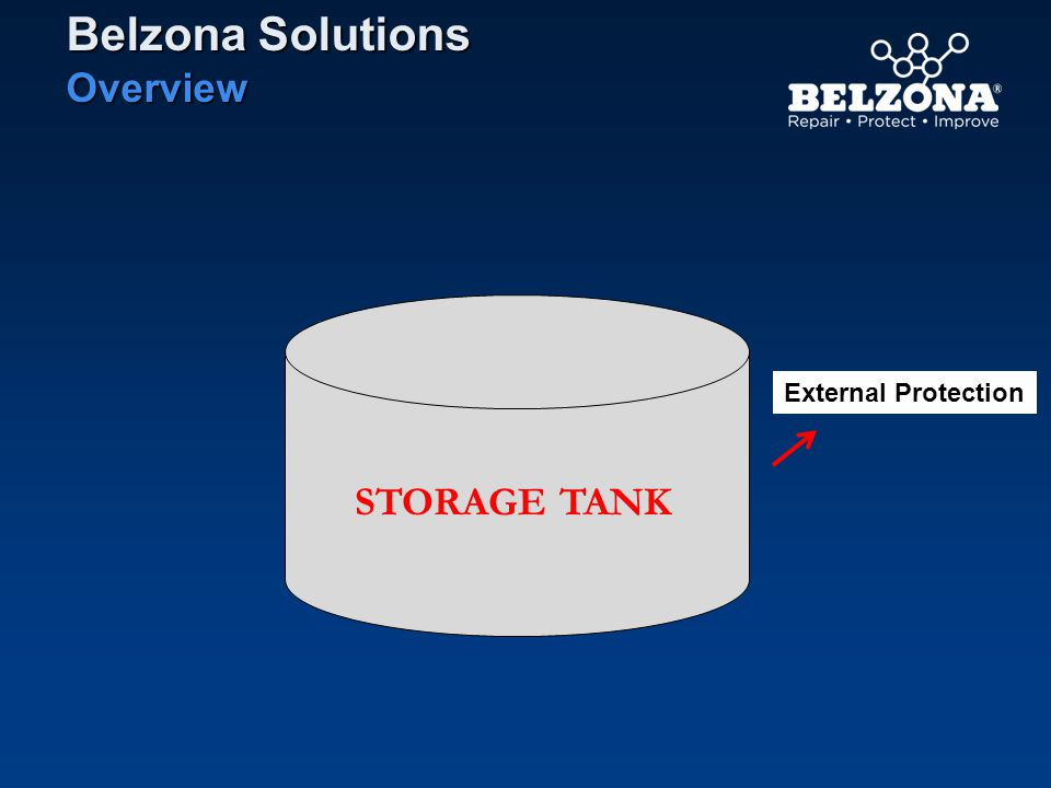 STORAGE TANK External Protection Belzona Solutions Overview