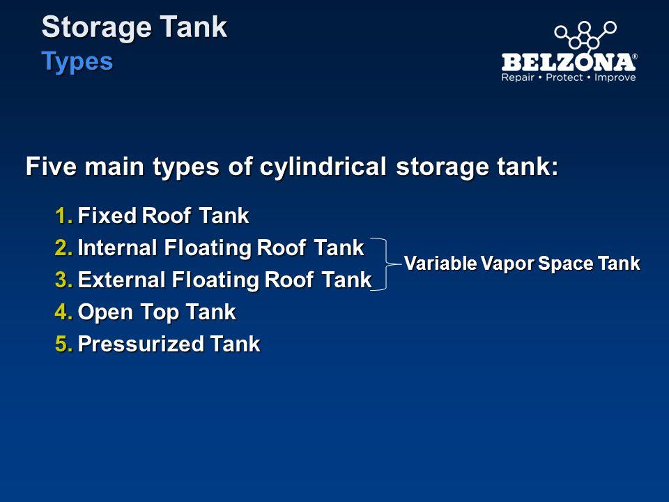 STORAGE TANK Tank Base Sealing Belzona Solutions Overview
