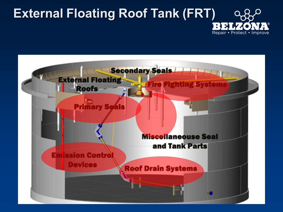 External Floating Roof Tank (FRT)