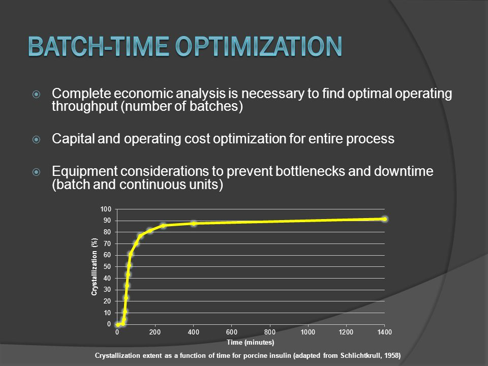 Complete economic analysis is necessary to find optimal operating throughput (number of batches) Capital and operating cost optimization for entire pr