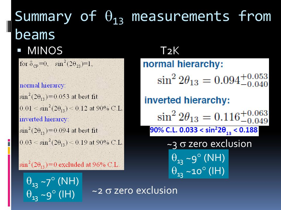 Summary of 13 measurements Global fit from Daya Bay, RENO, Double Chooz and T2K: 1 2 3 4 N Fogli, Lisi, Marrone, Montanino, Palazzo, Rotunno: hep-ph/1205.5254 (2012) Sin 2 13 = 0.0241 ± 0.0025 (NH) Sin 2 13 = 0.0244 ± 0.0025 (IH) 13 = 8.9 ± 0.9 (~10% relative uncertainty)