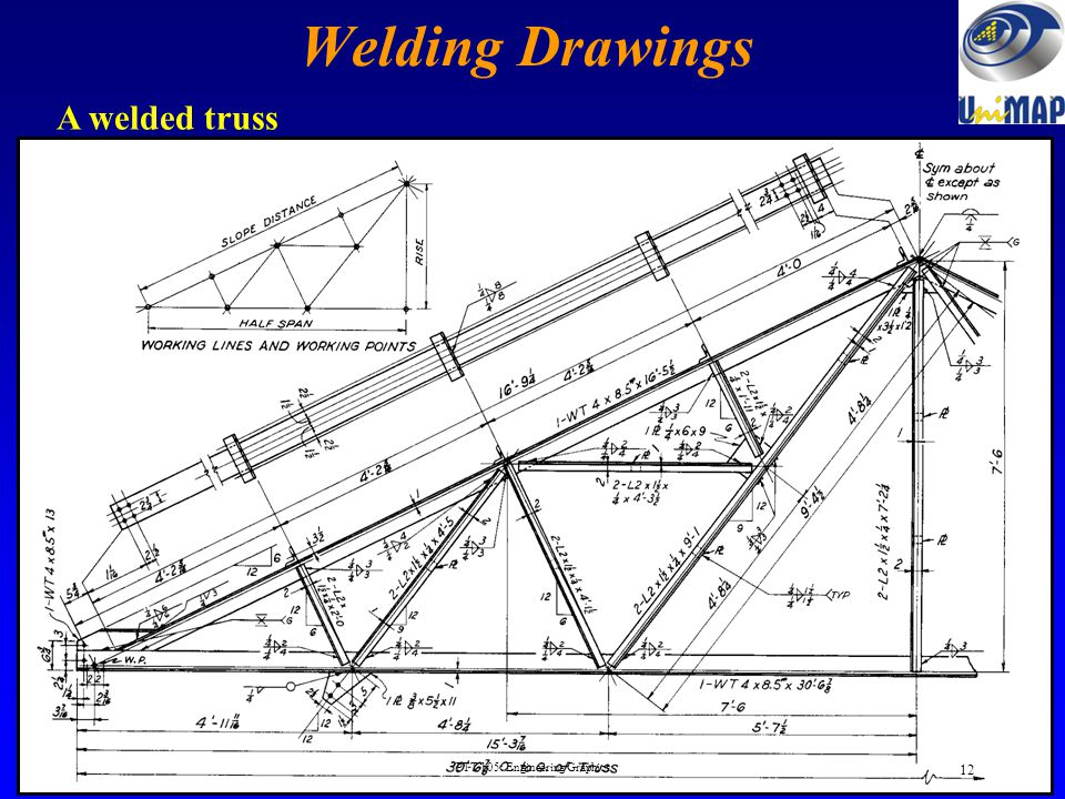Structural Connections – Gusset Plate 11 PTT 105: Engineering Graphics
