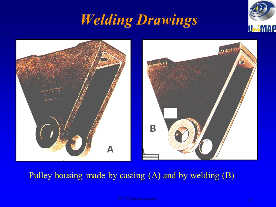 Welding Drawings A welded truss 12 PTT 105: Engineering Graphics