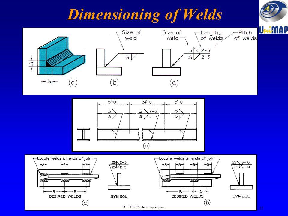 Basic Welds and Symbols 14 PTT 105: Engineering Graphics
