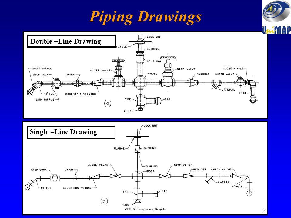 Dimensioning of Welds 15 PTT 105: Engineering Graphics