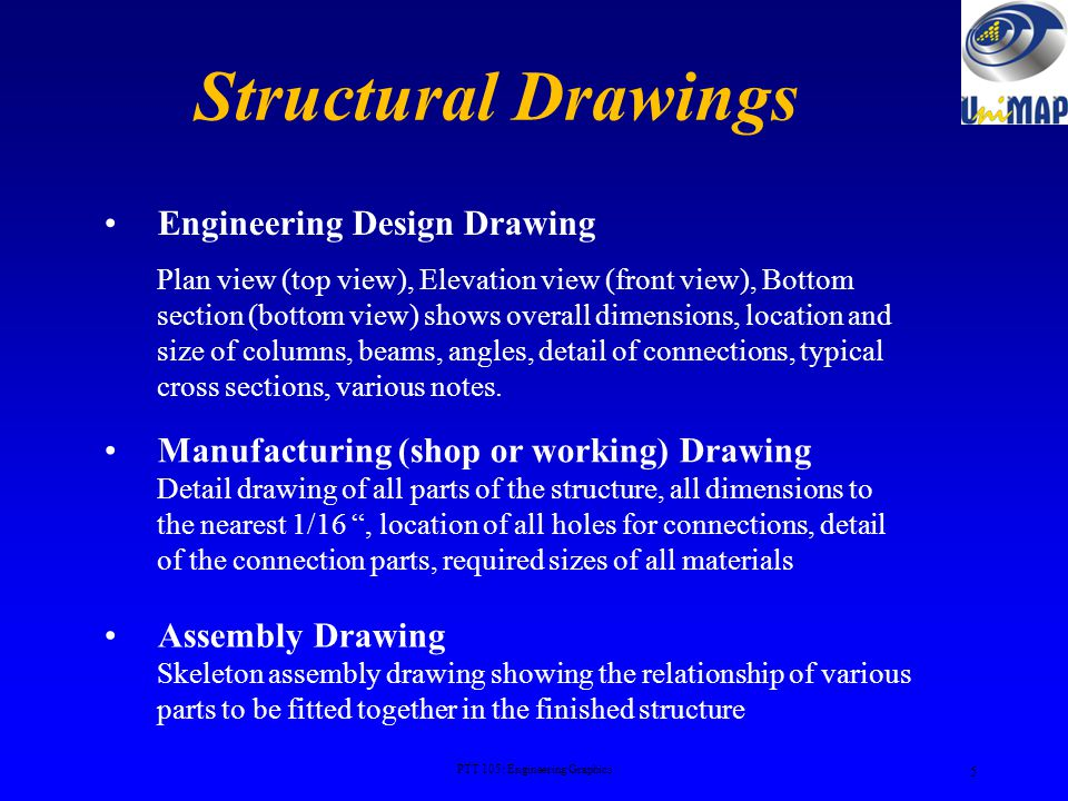 Structural Drawings Assembly Drawing Skeleton assembly drawing showing the relationship of various parts to be fitted together in the finished structure Engineering Design Drawing Plan view (top view), Elevation view (front view), Bottom section (bottom view) shows overall dimensions, location and size of columns, beams, angles, detail of connections, typical cross sections, various notes.