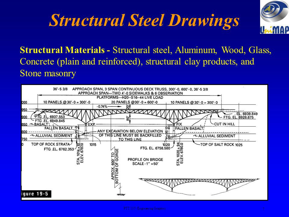 Structural Steel Drawings Structural Materials - Structural steel, Aluminum, Wood, Glass, Concrete (plain and reinforced), structural clay products, and Stone masonry 7 PTT 105: Engineering Graphics