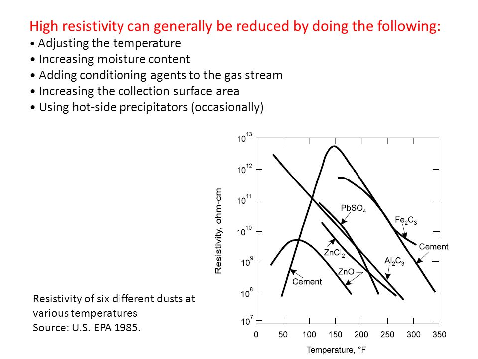High resistivity can generally be reduced by doing the following: Adjusting the temperature Increasing moisture content Adding conditioning agents to the gas stream Increasing the collection surface area Using hot-side precipitators (occasionally) Resistivity of six different dusts at various temperatures Source: U.S.