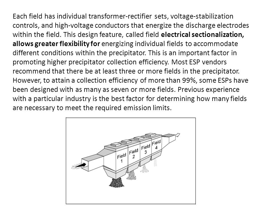 Each field has individual transformer-rectifier sets, voltage-stabilization controls, and high-voltage conductors that energize the discharge electrodes within the field.