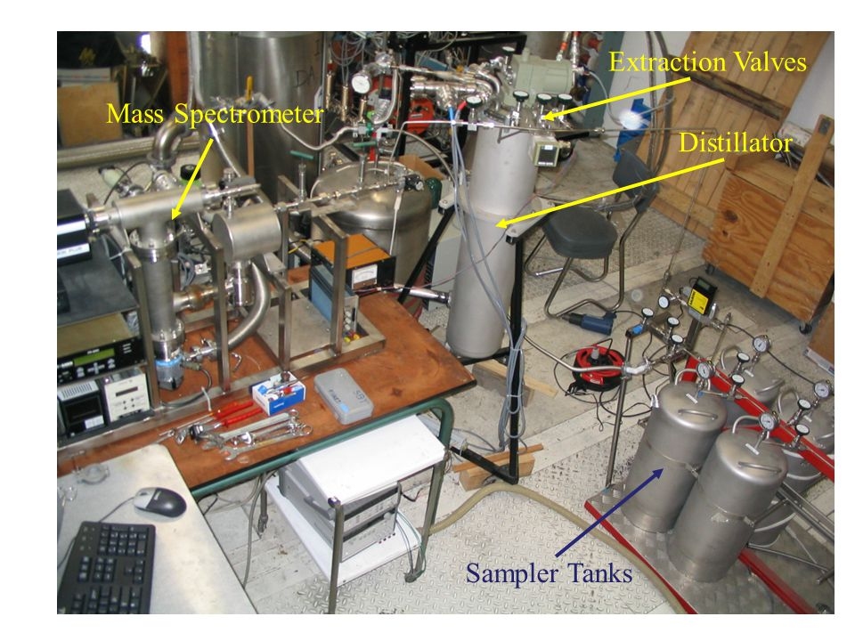 Mass Spectrometer Sampler Tanks Distillator Extraction Valves