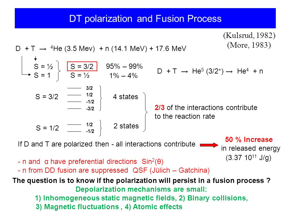 DT polarization and Fusion Process (Kulsrud, 1982) (More, 1983) D + T 4 He (3.5 Mev) + n (14.1 MeV) + 17.6 MeV S = ½ S = 1 S = 3/2 S = ½ 95% – 99% D + T He 5 (3/2 + ) He 4 + n 1% – 4% S = 3/2 3/2 1/2 -1/2 -3/2 S = 1/2 1/2 -1/2 4 states 2 states 2/3 of the interactions contribute to the reaction rate If D and T are polarized then - all interactions contribute - n and α have preferential directions Sin 2 (θ) - n from DD fusion are suppressed QSF (Jülich – Gatchina) 50 % Increase in released energy The question is to know if the polarization will persist in a fusion process .