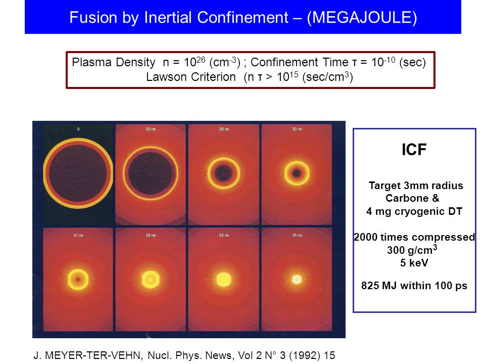 Fusion by Inertial Confinement – (MEGAJOULE) Plasma Density n = 10 26 (cm -3 ) ; Confinement Time τ = 10 -10 (sec) Lawson Criterion (n τ > 10 15 (sec/cm 3 ) ICF Target 3mm radius Carbone & 4 mg cryogenic DT 2000 times compressed 300 g/cm 3 5 keV 825 MJ within 100 ps J.