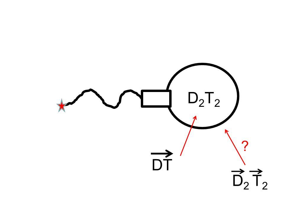 DD D2T2D2T2 DT D 2 T 2