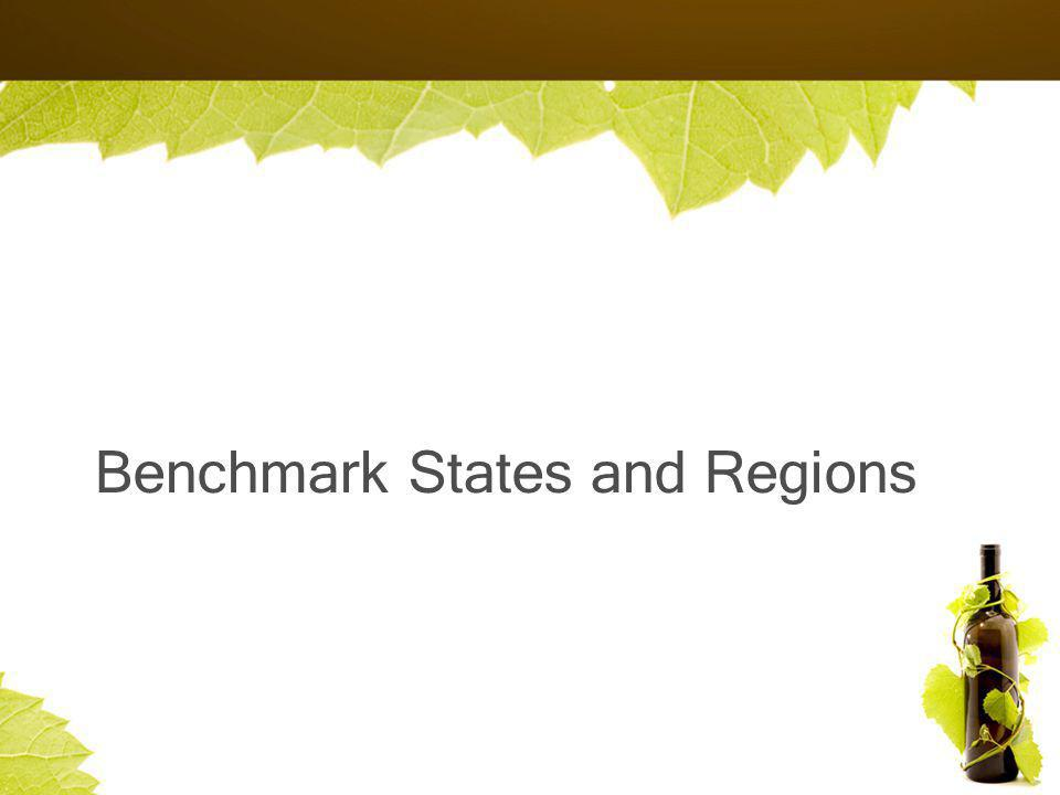 Benchmark States and Regions