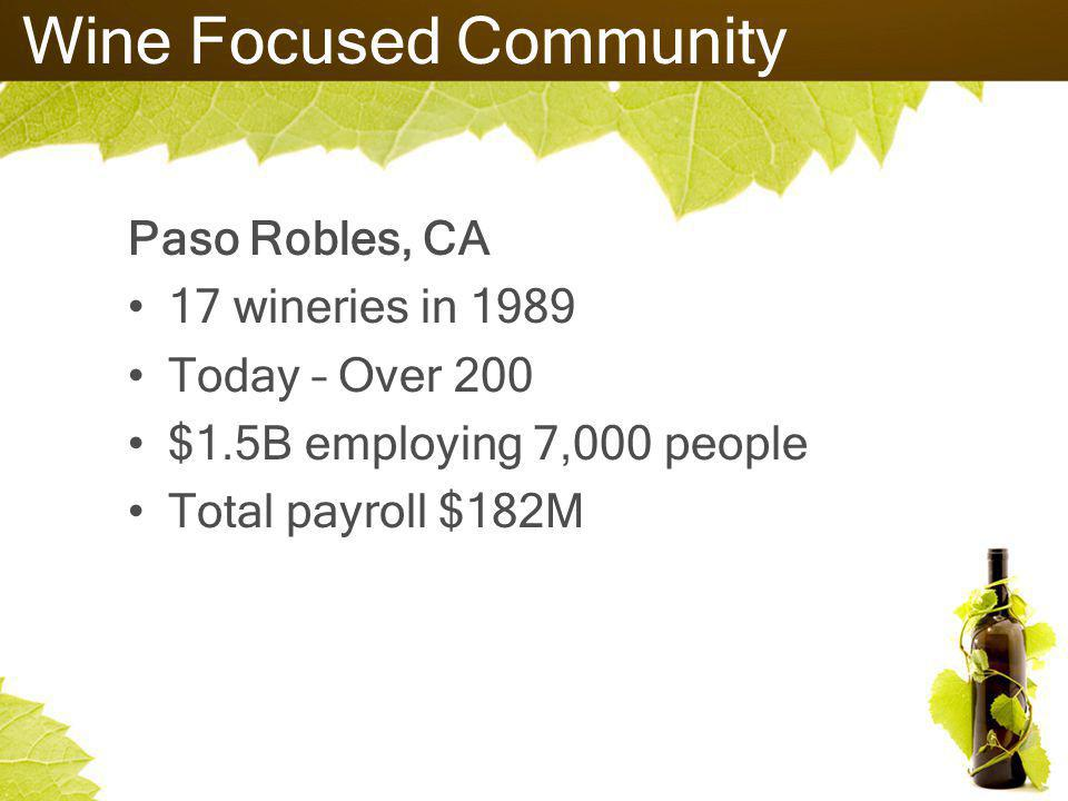 Wine Focused Community Paso Robles, CA 17 wineries in 1989 Today – Over 200 $1.5B employing 7,000 people Total payroll $182M