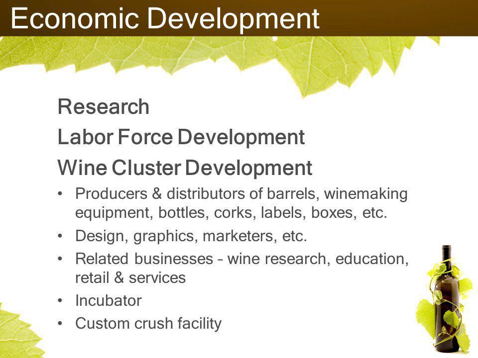 Economic Development Research Labor Force Development Wine Cluster Development Producers & distributors of barrels, winemaking equipment, bottles, corks, labels, boxes, etc.
