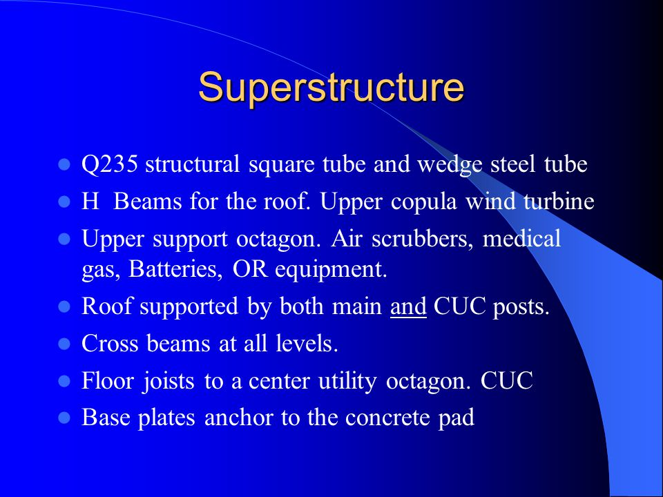 Superstructure Q235 structural square tube and wedge steel tube H Beams for the roof.