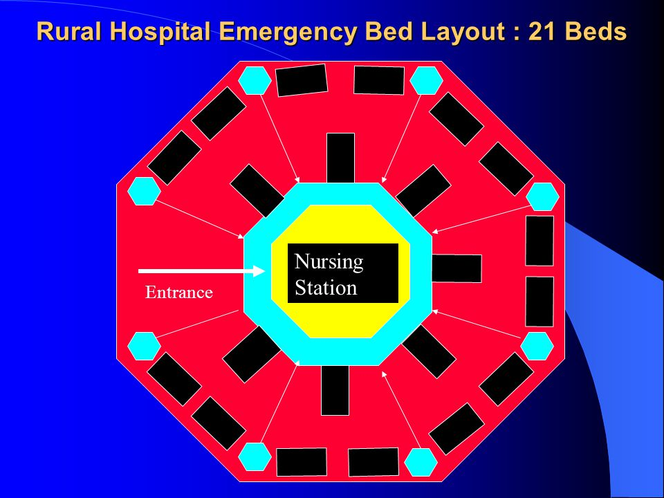 Rural Hospital Emergency Bed Layout : 21 Beds Nursing Station Entrance