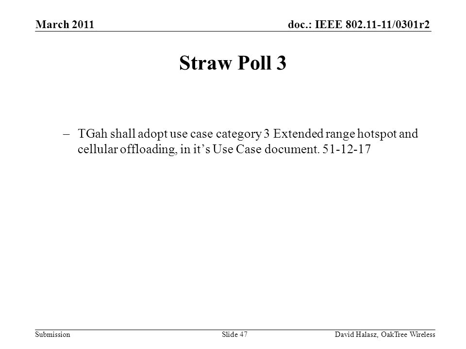 doc.: IEEE /0301r2 Submission Straw Poll 3 –TGah shall adopt use case category 3 Extended range hotspot and cellular offloading, in its Use Case document.