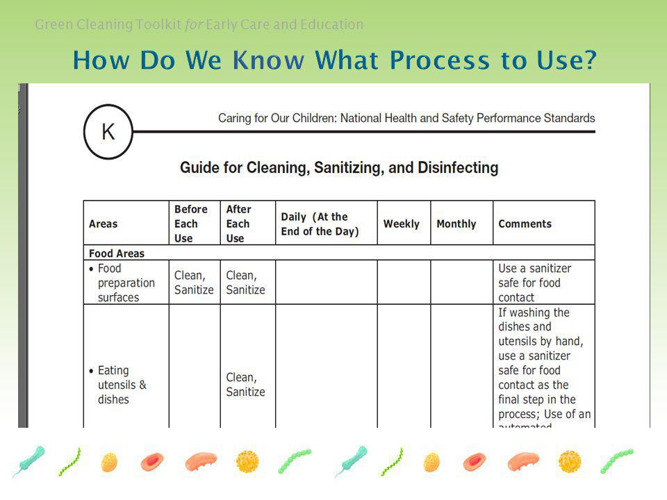 Green Cleaning Toolkit for Early Care and Education 48 How Do We Know What Process to Use?